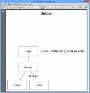 multiple_pdf